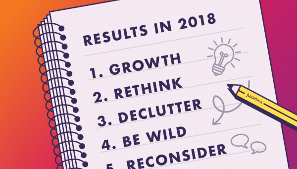Marketing Resolutions for Your Business
